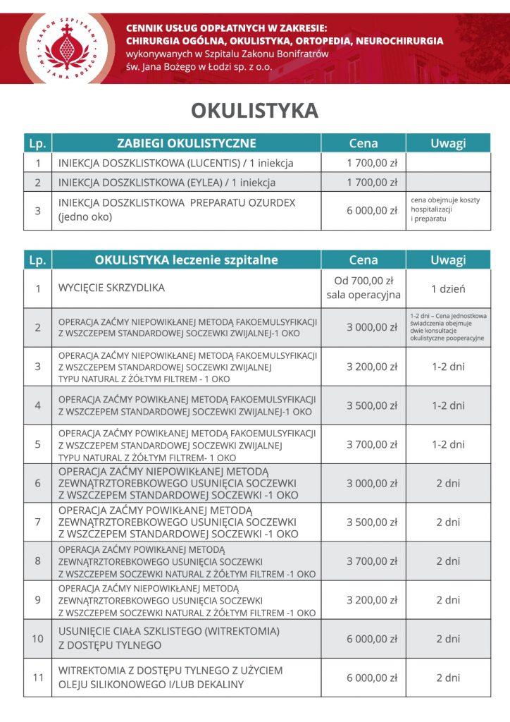 Okulistyka, cz.1