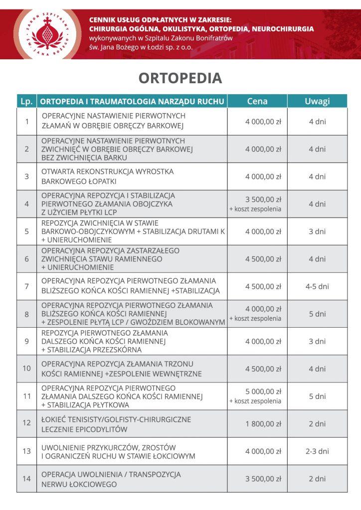 Ortopedia, cz1