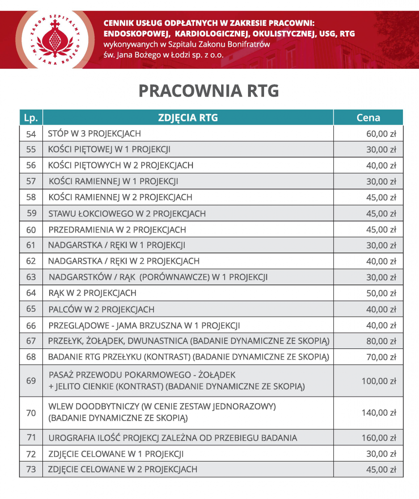 Pracownia RTG cz. 3